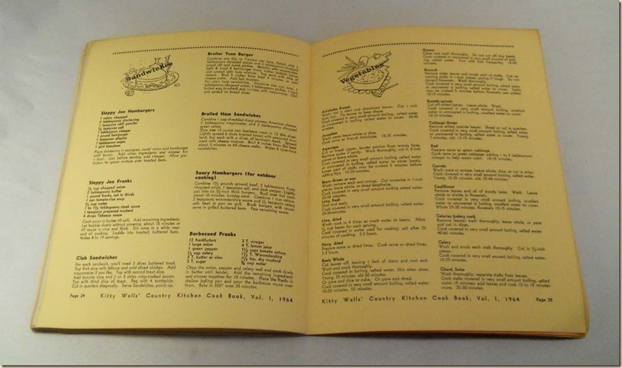 Kitty Wells Recipes