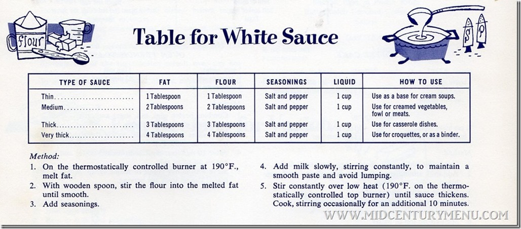 White-Sauce-Recipe001_thumb
